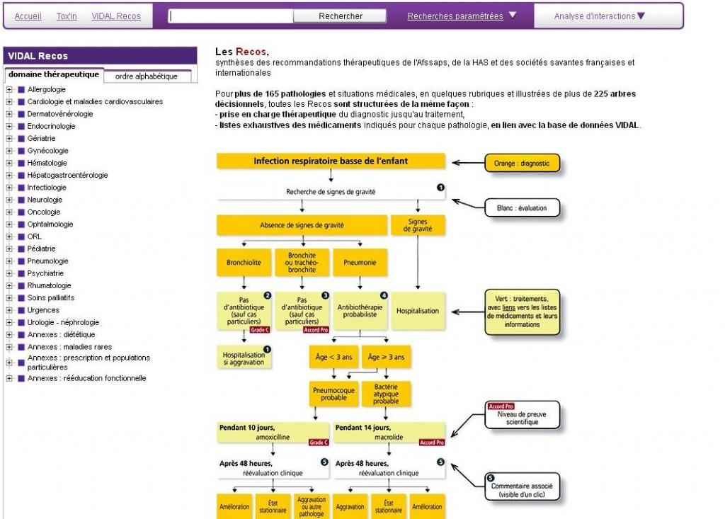 Page d'accueil du Vidal Recos