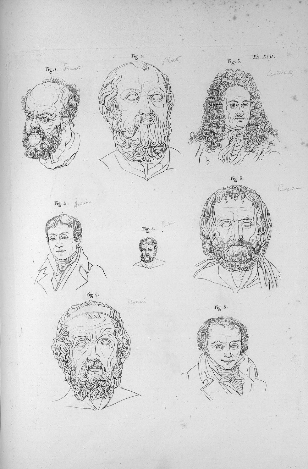 Pl. XCII. Fig. 1. Socrate / Fig. 2. Platon / Fig. 3. Leibnitz / Fig. 4. Andrieux / Fig. 5. Pindare / [...] - Anatomie. Neurologie. Têtes. Phrénologie. 19e siècle (France) - med00575x04x0317