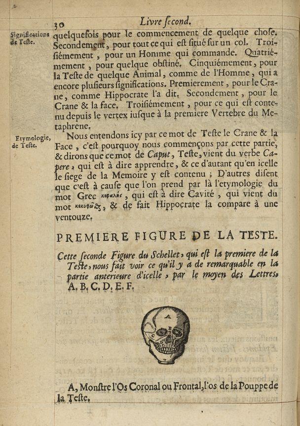 Premiere Figure de la teste - L'Oeconomie chirurgicale, pour le r'habillement des os du corps humain [...] -  - med05207x0057