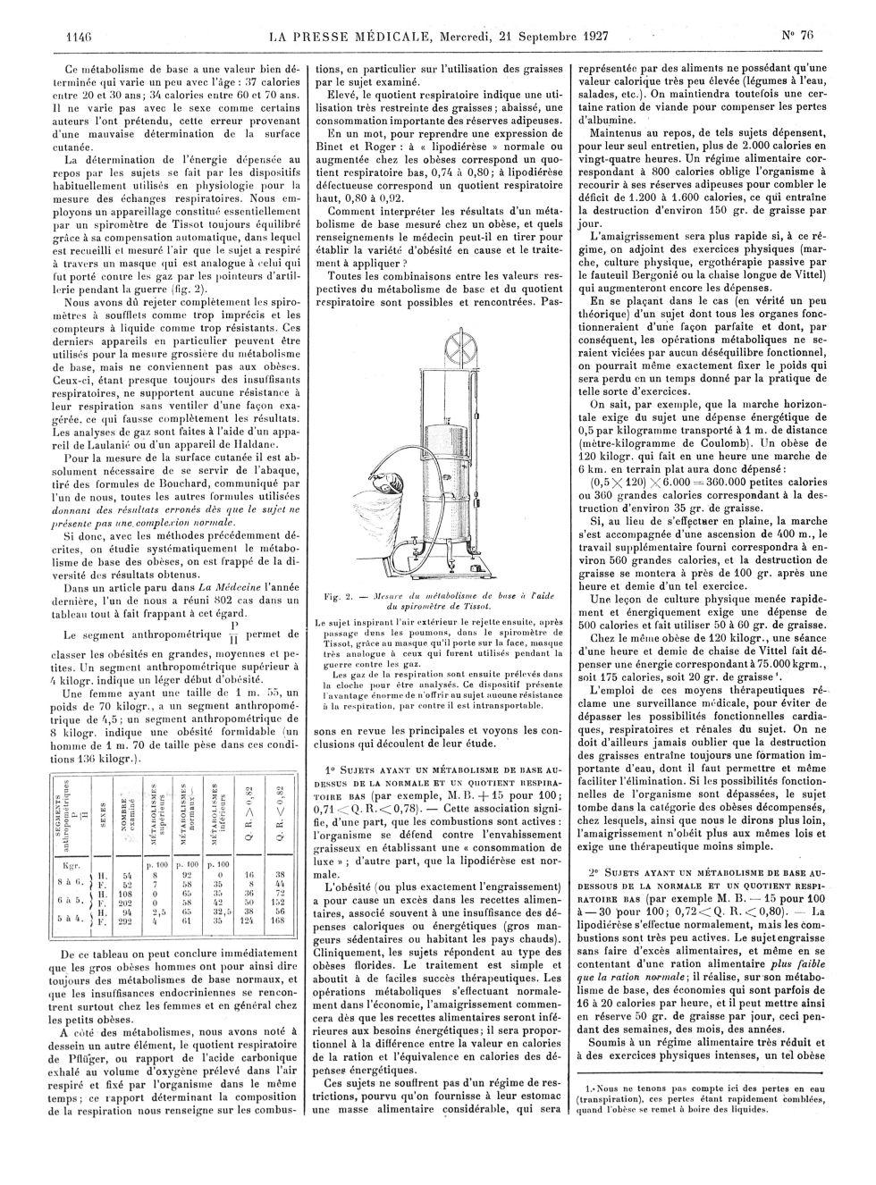 Fig. 2. Mesure du métabolisme de base à l'aide du spiromètre de Tissot -  - med100000x1927xartorigx1154