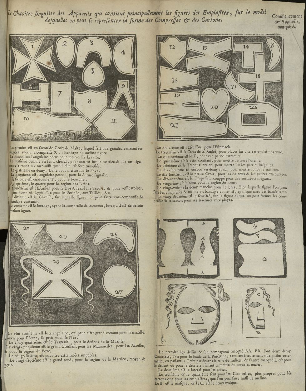 [... les figures d'emplâtres, sur le modèle desquelles on peut se représenter la forme des compresse [...] - Matériels. Pansements. 17e siècle - med5207Ax0716