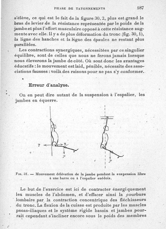 Fig. 31. Mouvement d'élévation de la jambe pendant la suspension libre à une barre ou à l'espalier s [...] -  - med65254x0187