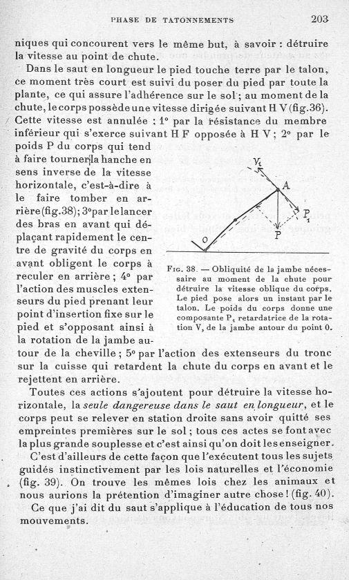Fig. 38. obliquité de la jambe nécessaire au moment de la chute pour détruire la vitesse oblique du  [...] -  - med65254x0203