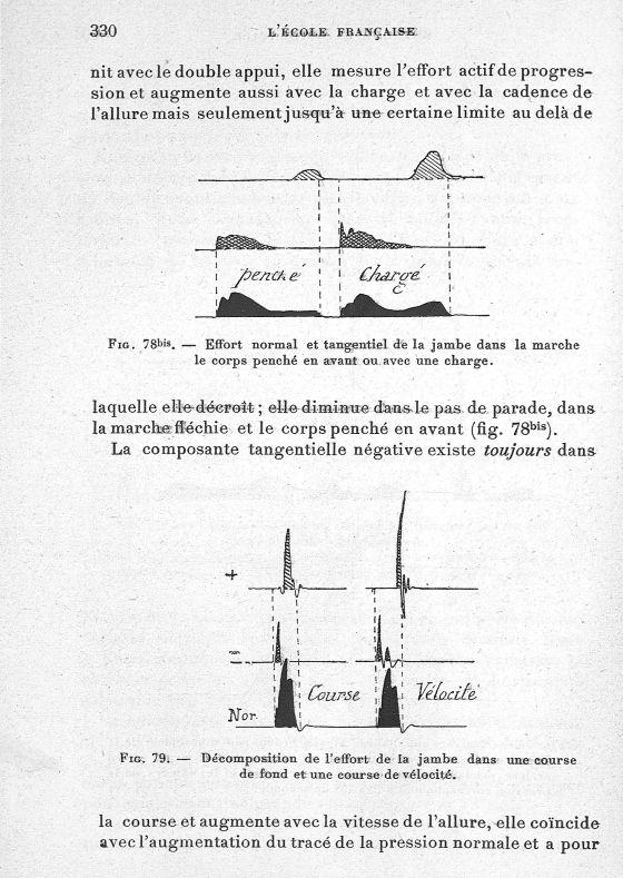 Fig. 78 bis. Effort normal et tangentiel de la jambe dans la marche le corps penché en avant ou avec [...] -  - med65254x0330