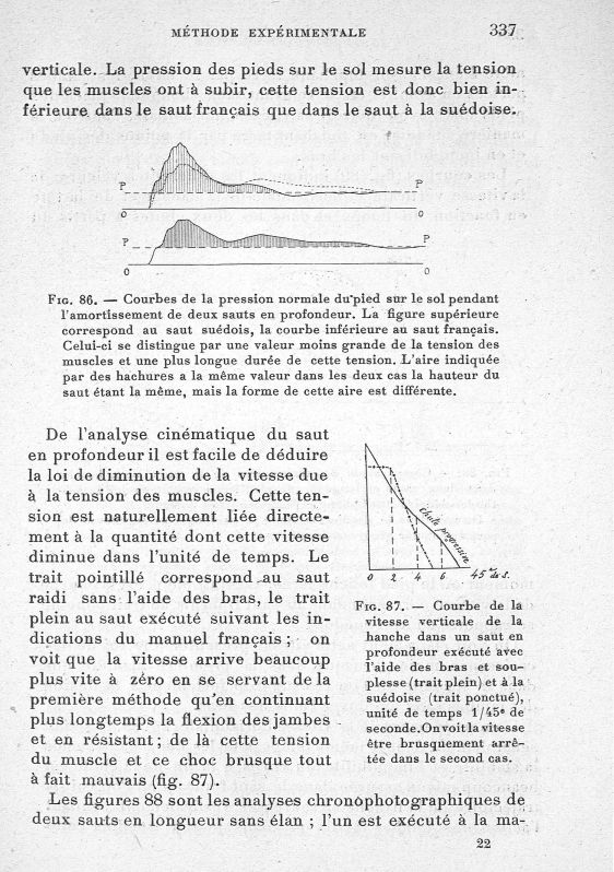 Fig. 86. Courbes de la pression normale du pied sur le sol pendant l'amortissement de deux sauts en profondeur/ Fig. 87. Courbe de la vitesse verticale de la hanche dans un saut en profondeur exécuté avec l'aide des bras et souplesse (trait plein) et à la suédoise (trait ponctué). On voit la vitesse être brusquement arrêtée dans le second cas -  - med65254x0337