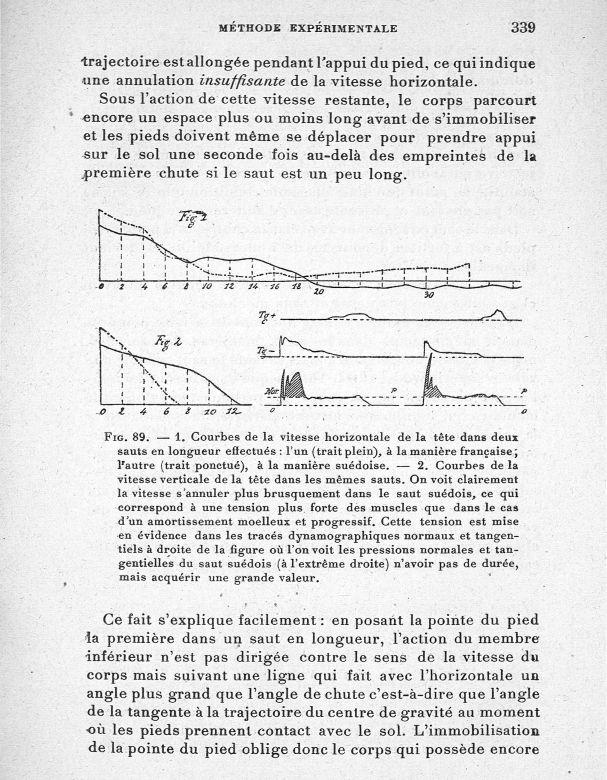FIG. 89. 1. Courbes de la vitesse horizontale de la tête dans deux sauts en longueur effectués : l'u [...] -  - med65254x0339