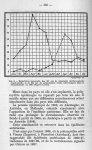 Fig. 3. - Répartition mensuelle des 412 cas de méningite cérébro-spinale (traits pleins) et de 234 c [...]