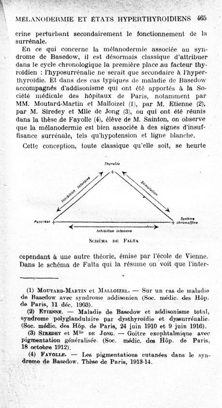 Schéma de Falta - Archives de médecine et pharmacie navales -  - med90156x1921x111x0465