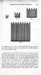 Fig. 1/ Fig. 2/ Fig. 3/ Fig. 4 - Archives de médecine et pharmacie navales -  - med90156x1921x111x0357